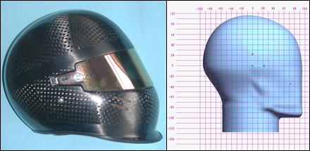 snell_helmet