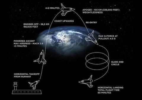 111217_coronel-space2