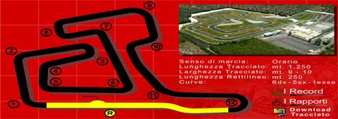 480 la conca track