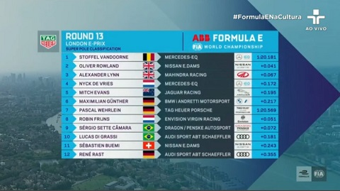 Kwalificatie Race 2 1